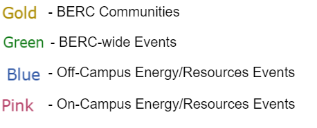 Gold - BERC Communities;  Green - BERC-wide Events; Pink - On-Campus Energy/Resources Events; Blue - Off-Campus Energy/Resources Events